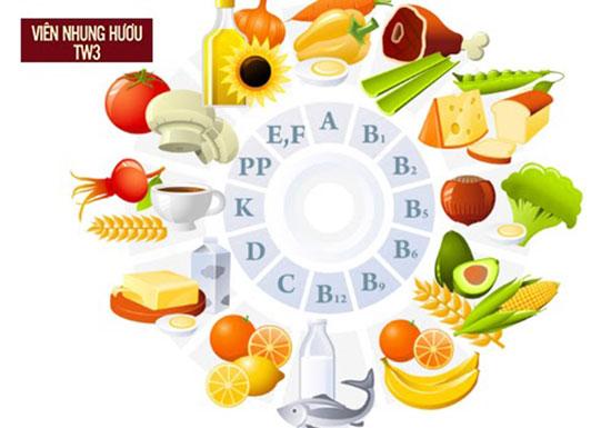Các loại vitamin thiết yếu cho cơ thể con người