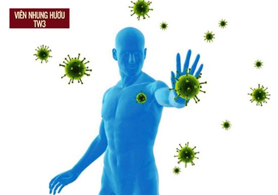 Sức đề kháng tự nhiên là sức đề kháng bẩm sinh có sẵn trong cơ thể con người