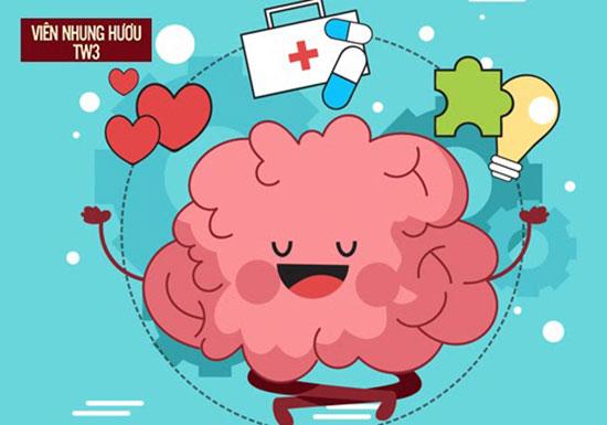 Thuốc bổ thần kinh cho người già giúp bổ sung dưỡng chất cho não, để não hoạt động hiệu quả